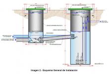 Asistencia Técnica para la Redacción del Proyecto de Construcción de Conducción de Desagüe y Tramitación de la Autorización de Vertido por Aliviadero de Emergencia de la EBAR de San Andrés